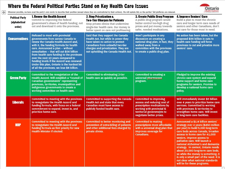 party-platform-comparison-chart-final-updated-version.jpg
